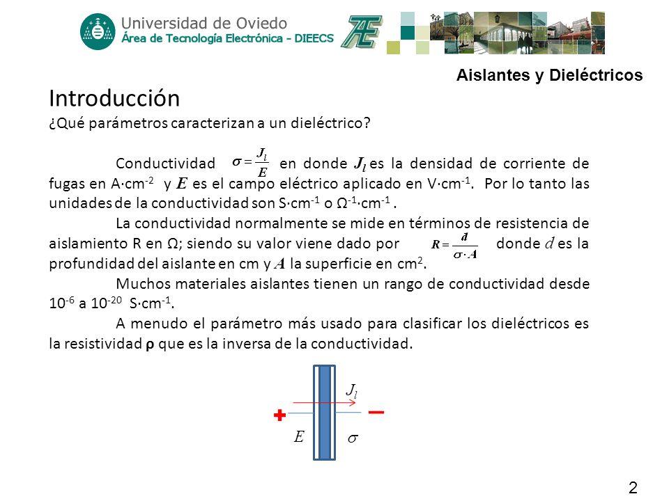 Introducción ¿Qué parámetros caracterizan a un dieléctrico