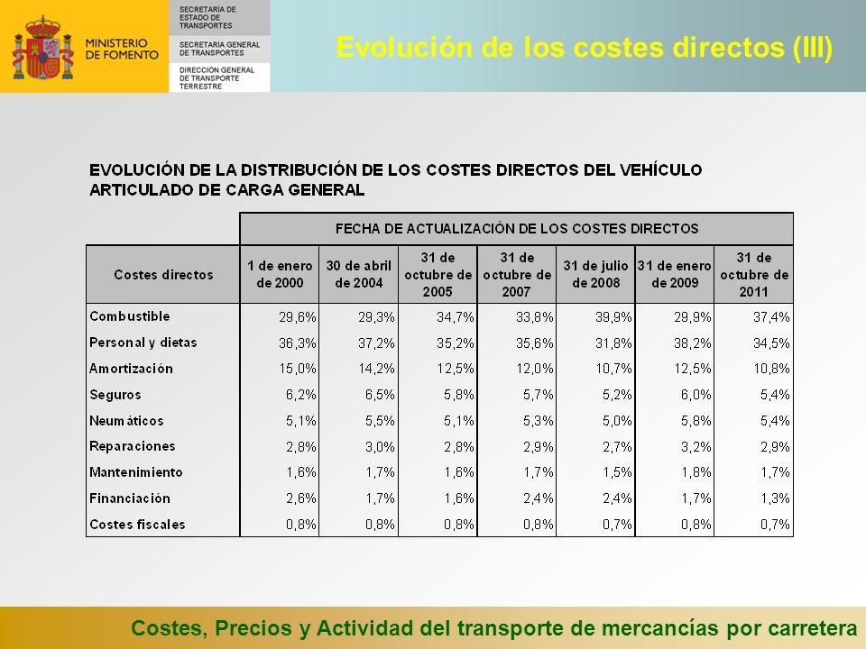Evolución de los costes directos (III)