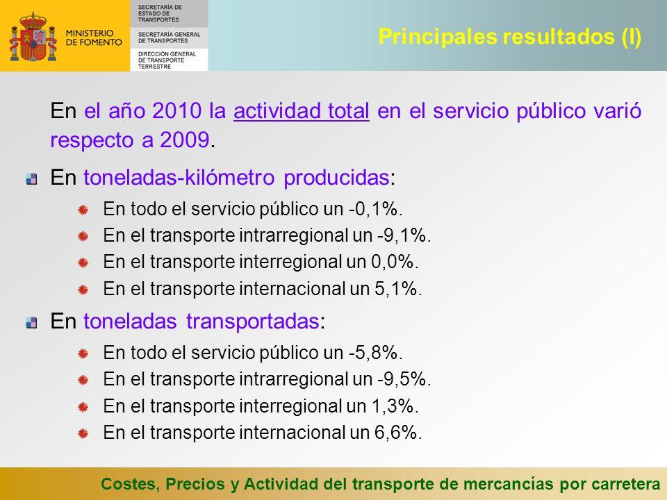 Principales resultados (I)