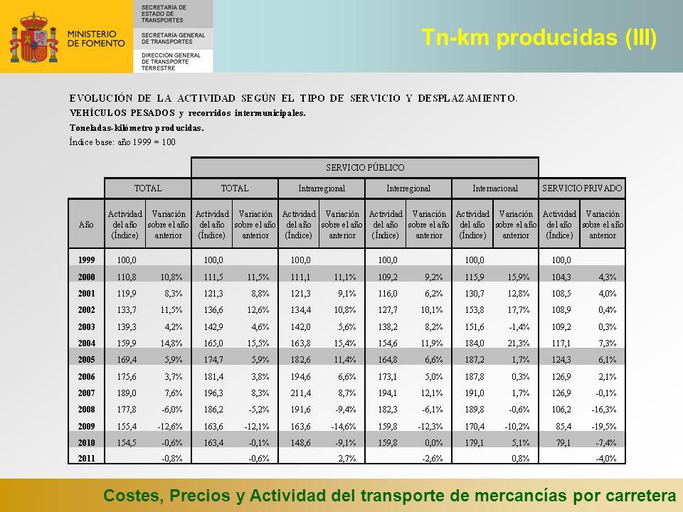 Tn-km producidas (III)