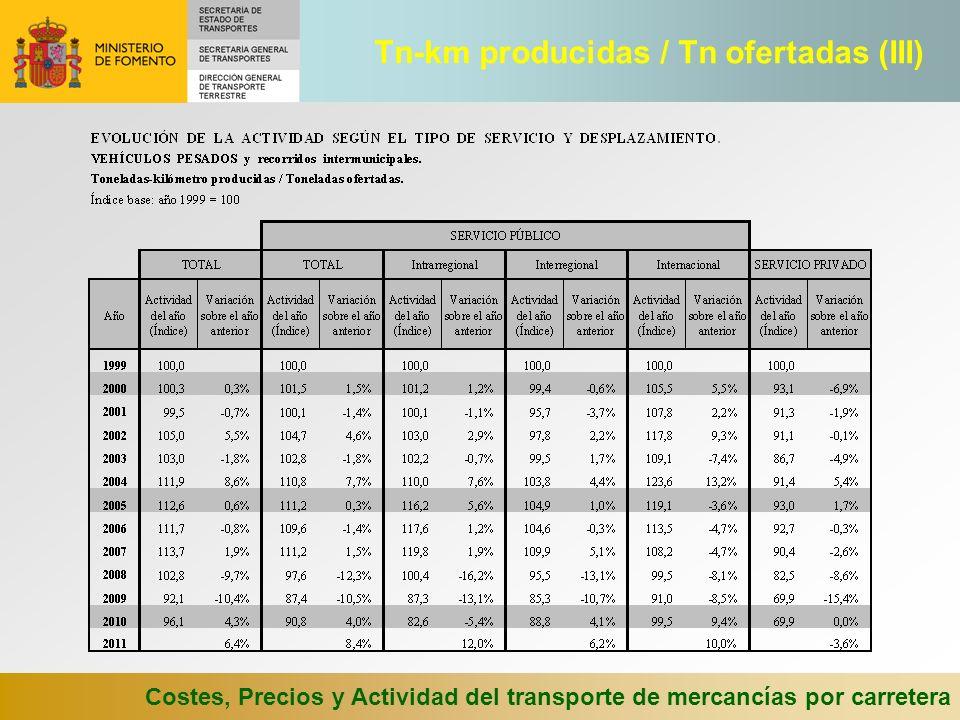 Tn-km producidas / Tn ofertadas (III)