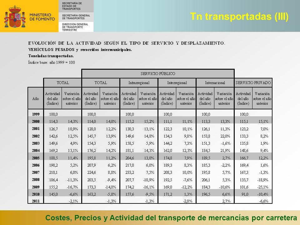 Tn transportadas (III)