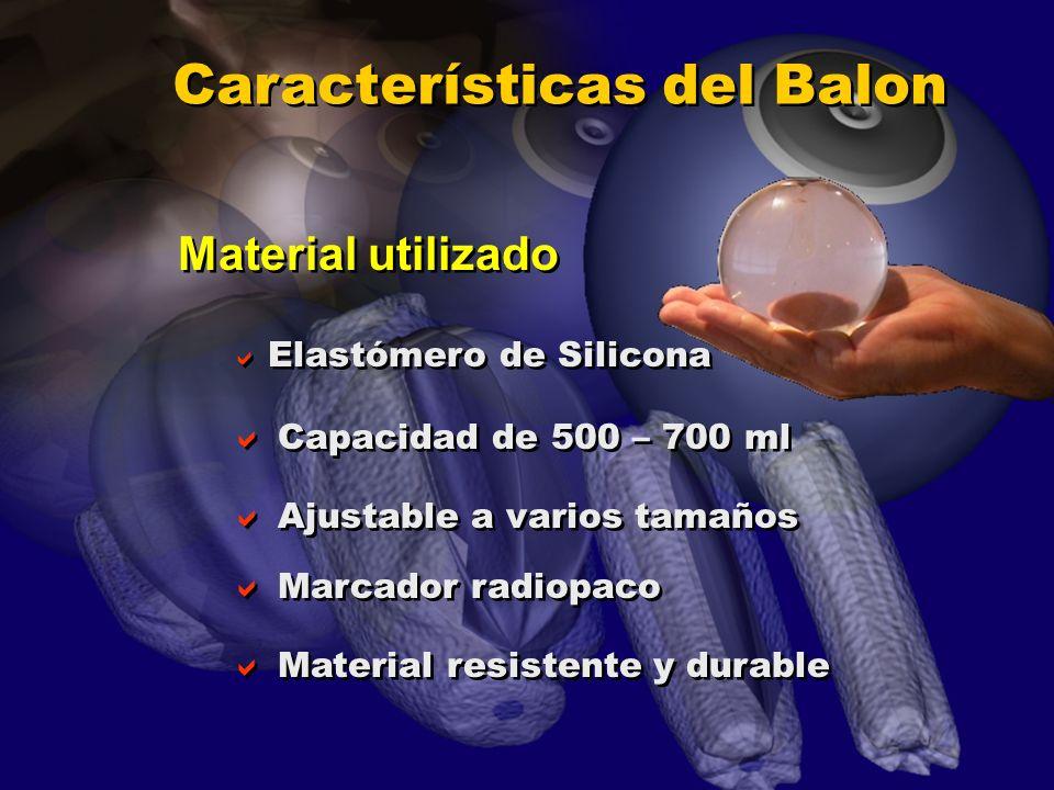 Características del Balon