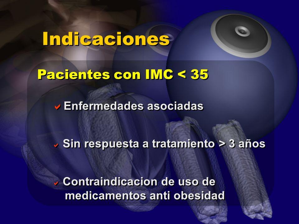 Indicaciones Pacientes con IMC < 35 Enfermedades asociadas