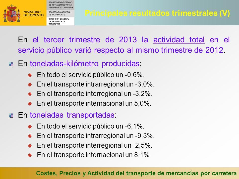 Principales resultados trimestrales (V)