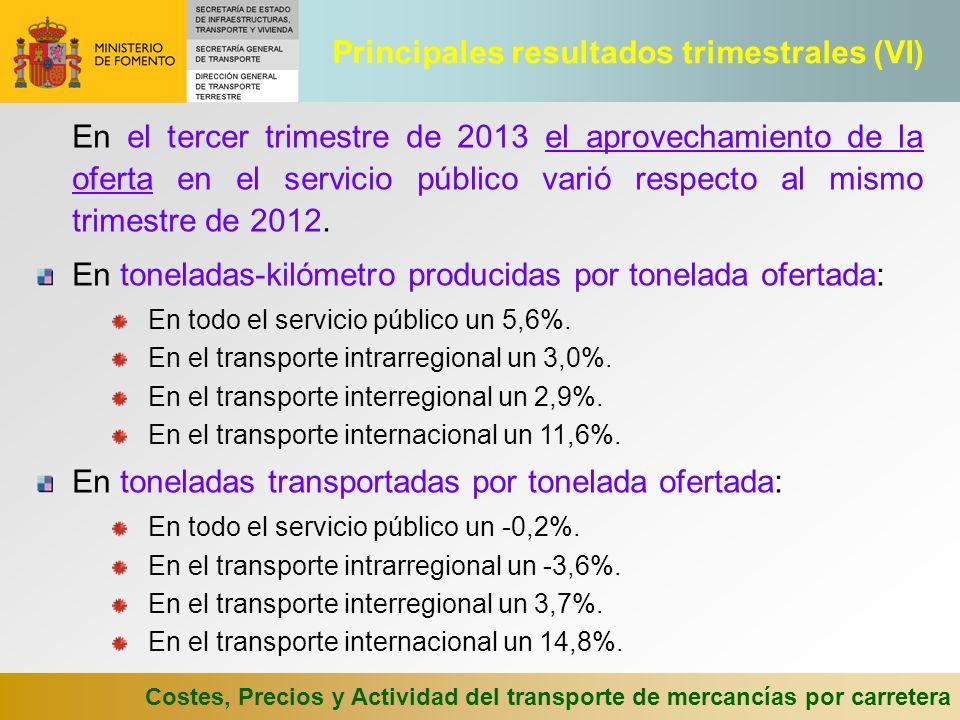 Principales resultados trimestrales (VI)