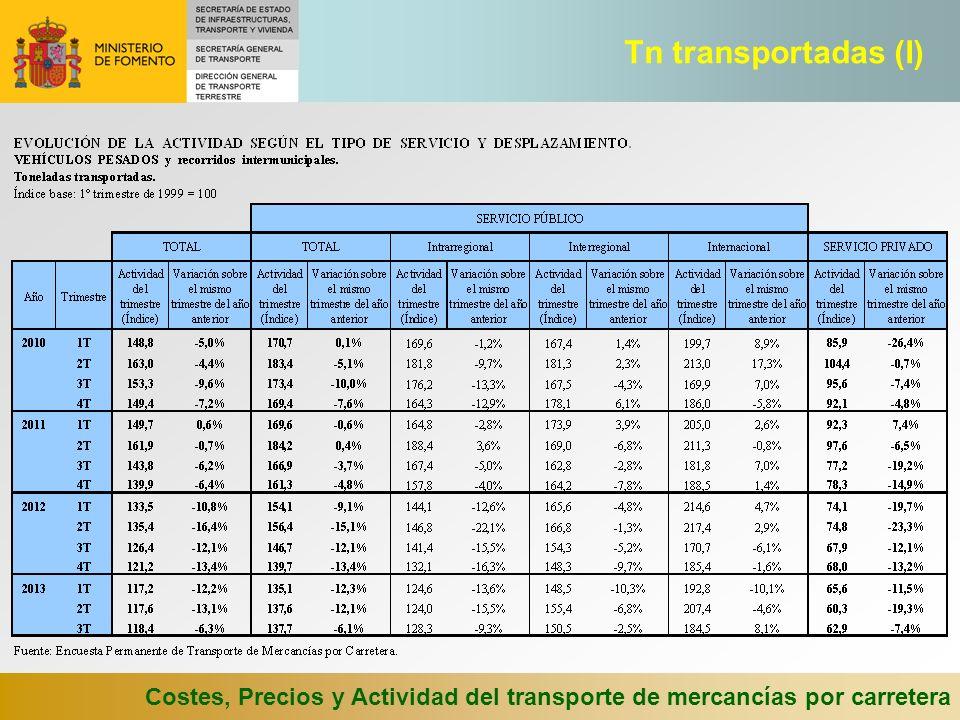 Tn transportadas (I) Costes, Precios y Actividad del transporte de mercancías por carretera