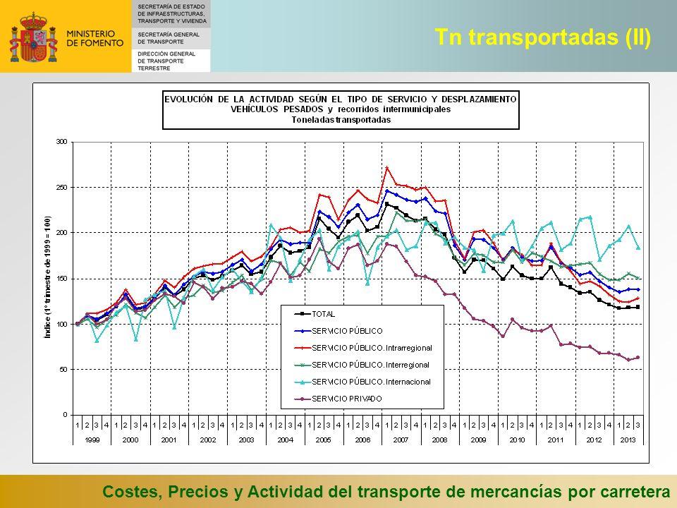 Tn transportadas (II) Costes, Precios y Actividad del transporte de mercancías por carretera