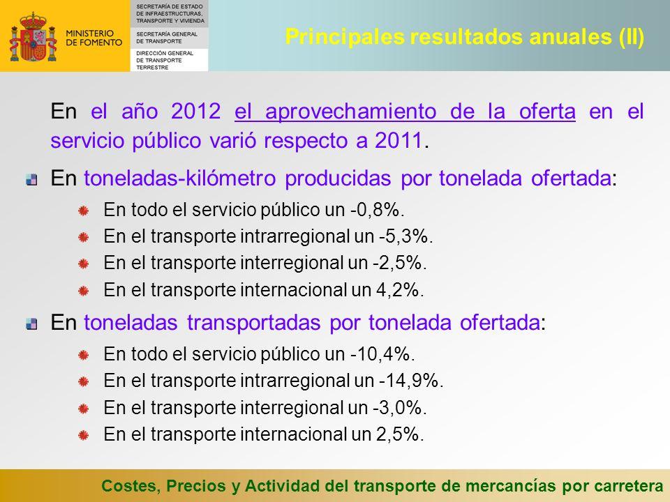 Principales resultados anuales (II)