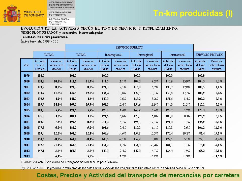 Tn-km producidas (I) Costes, Precios y Actividad del transporte de mercancías por carretera