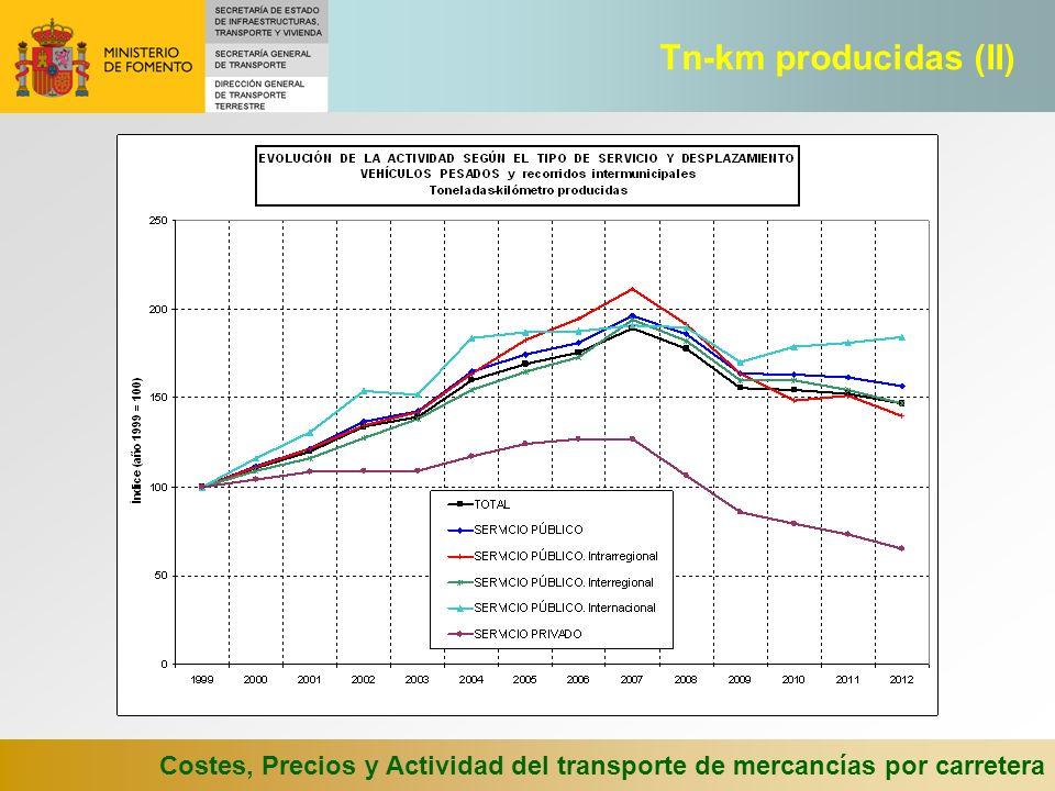 Tn-km producidas (II) Costes, Precios y Actividad del transporte de mercancías por carretera