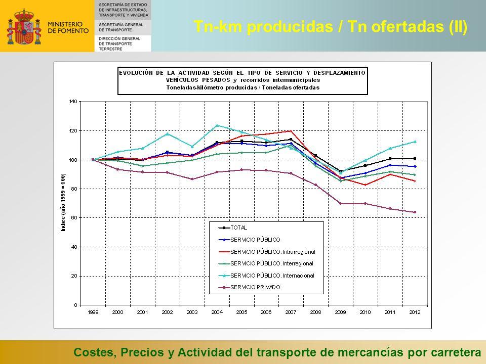 Tn-km producidas / Tn ofertadas (II)