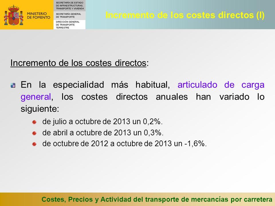 Incremento de los costes directos (I)