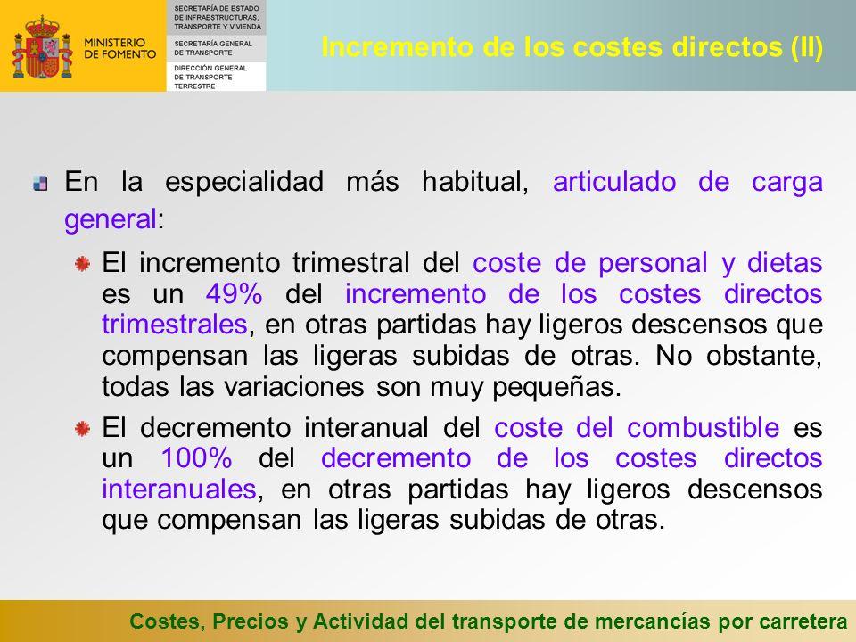 Incremento de los costes directos (II)