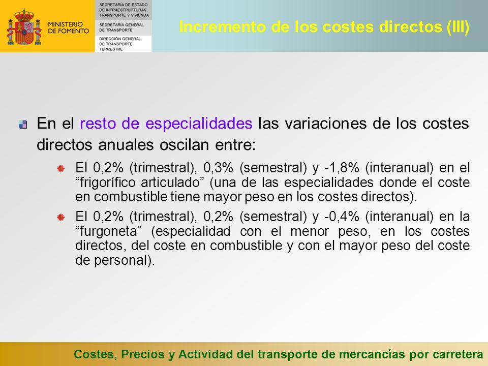 Incremento de los costes directos (III)