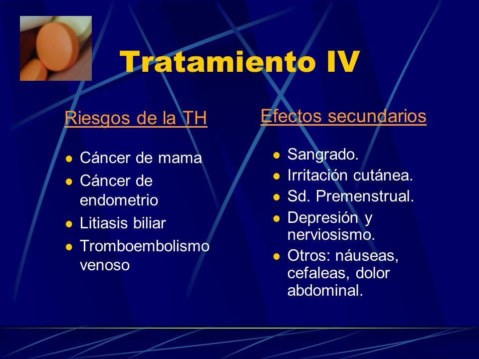 Tratamiento IV Riesgos de la TH Efectos secundarios Cáncer de mama