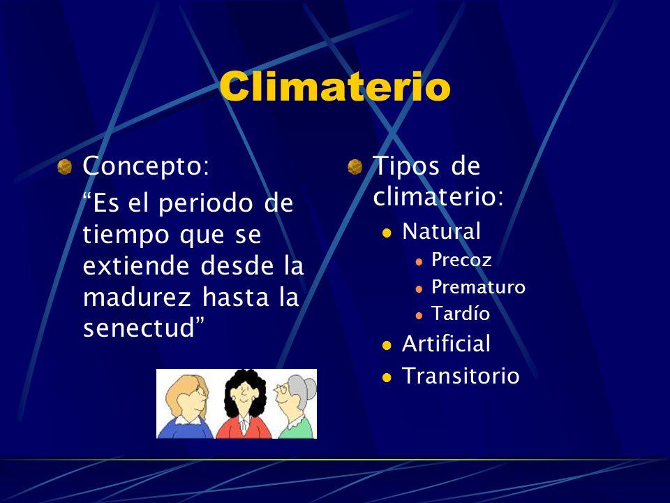 Climaterio Concepto: Es el periodo de tiempo que se extiende desde la madurez hasta la senectud Tipos de climaterio: