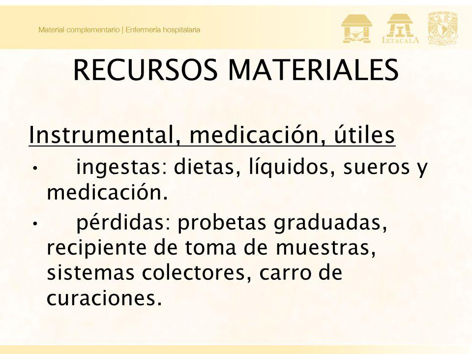 RECURSOS MATERIALES Instrumental, medicación, útiles