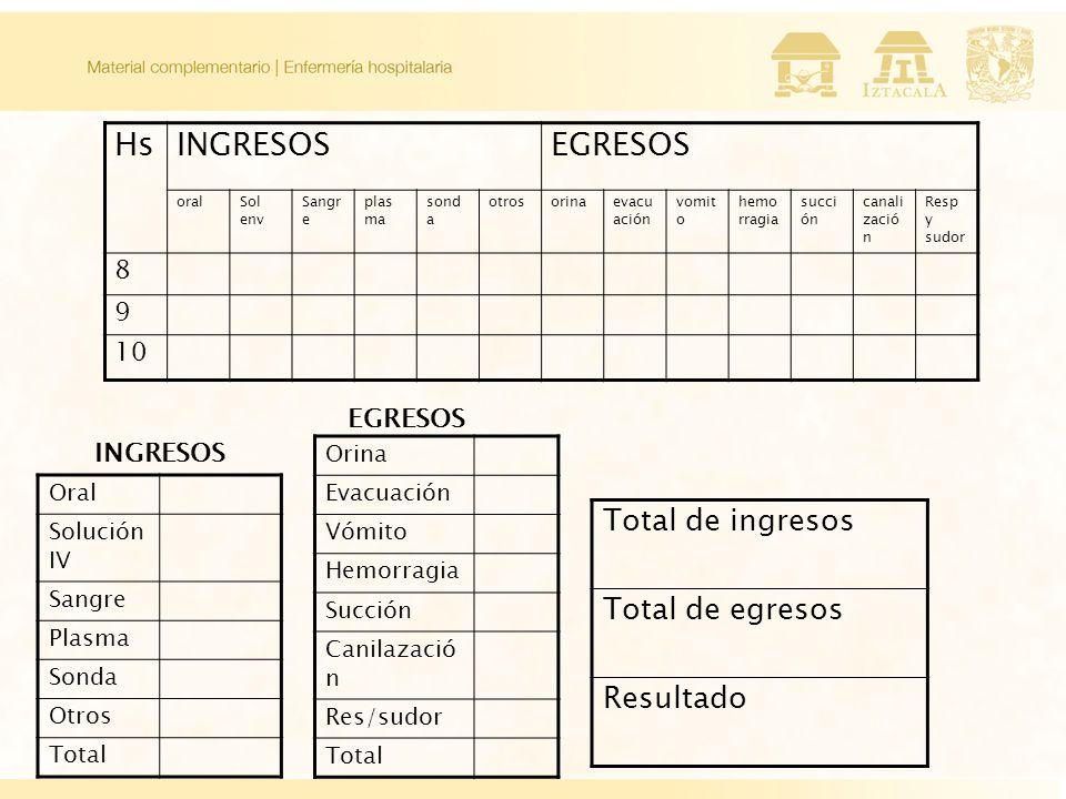 Hs INGRESOS EGRESOS Total de ingresos Total de egresos Resultado