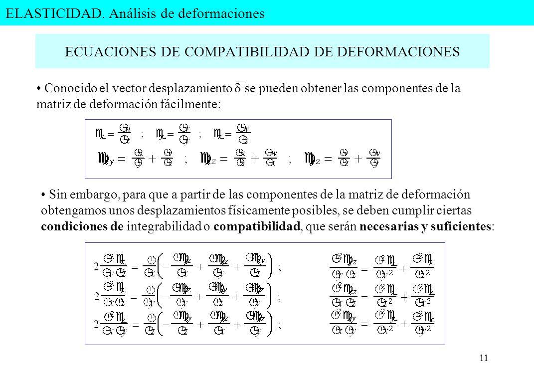 ECUACIONES DE COMPATIBILIDAD DE DEFORMACIONES