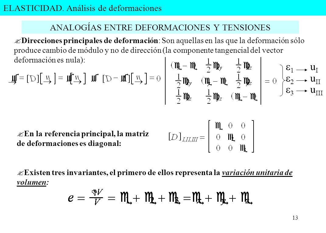 ANALOGÍAS ENTRE DEFORMACIONES Y TENSIONES
