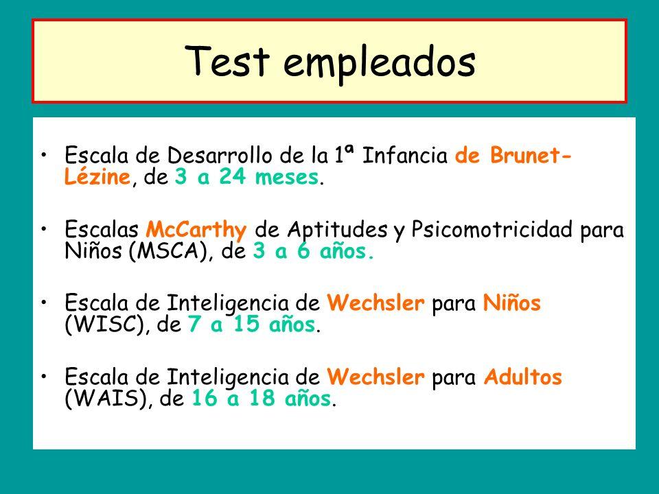 Test empleados Escala de Desarrollo de la 1ª Infancia de Brunet-Lézine, de 3 a 24 meses.