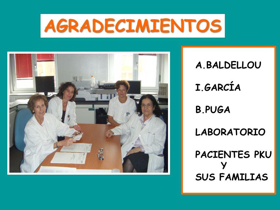 AGRADECIMIENTOS A.BALDELLOU I.GARCÍA B.PUGA LABORATORIO PACIENTES PKU