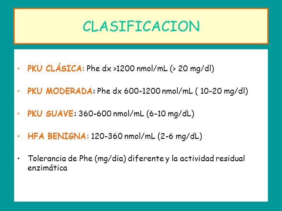 CLASIFICACION PKU CLÁSICA: Phe dx >1200 nmol/mL (> 20 mg/dl)