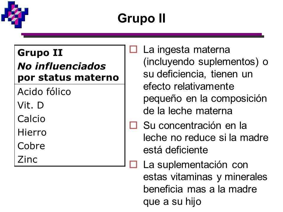 Grupo II La ingesta materna (incluyendo suplementos) o su deficiencia, tienen un efecto relativamente pequeño en la composición de la leche materna.