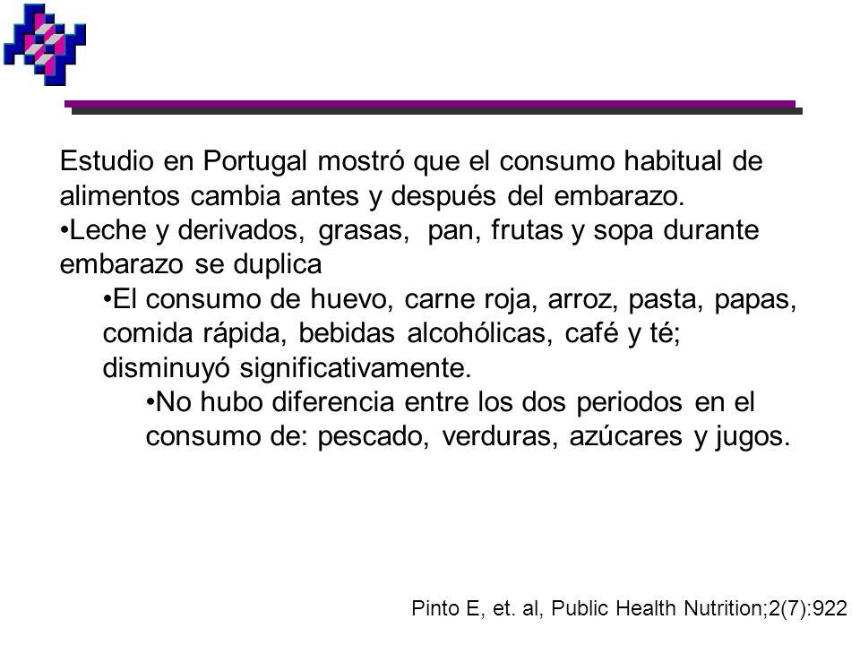 Estudio en Portugal mostró que el consumo habitual de alimentos cambia antes y después del embarazo.
