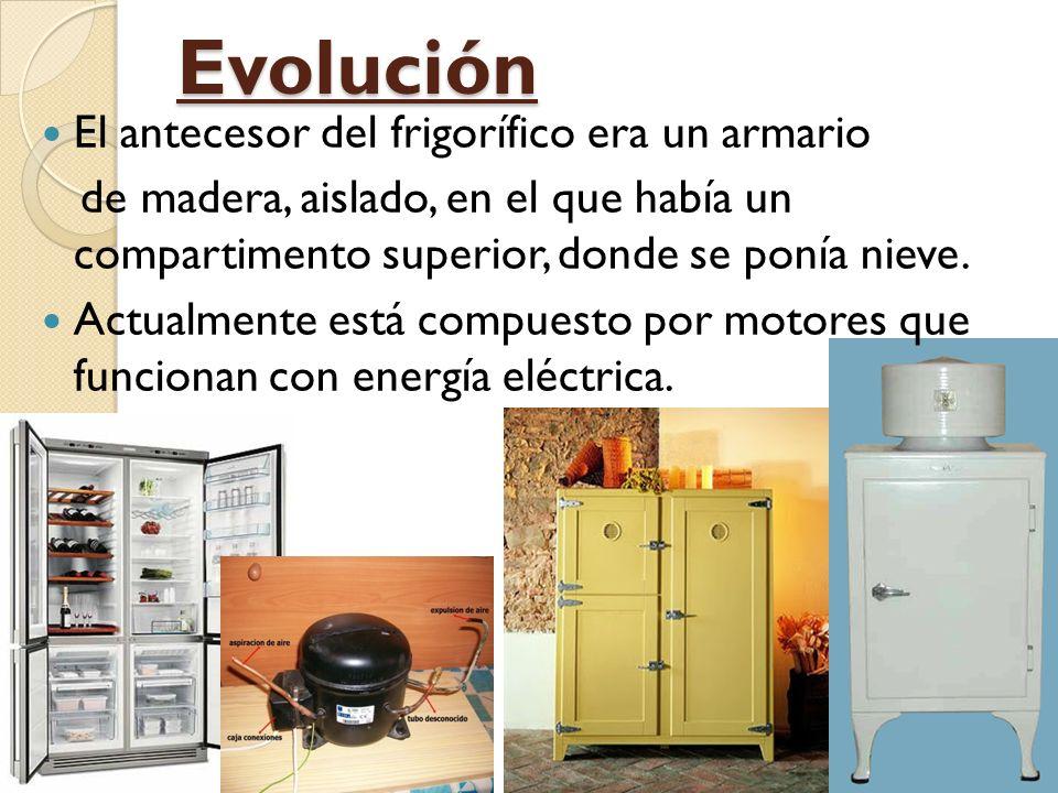 Evolución El antecesor del frigorífico era un armario