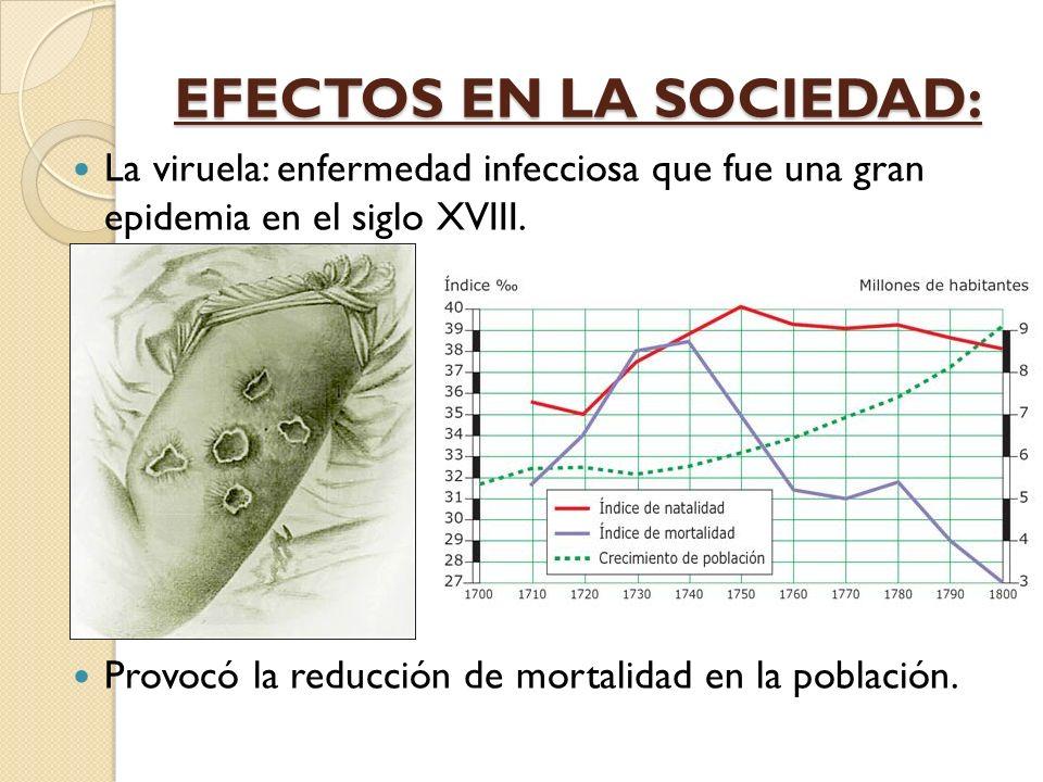 EFECTOS EN LA SOCIEDAD: