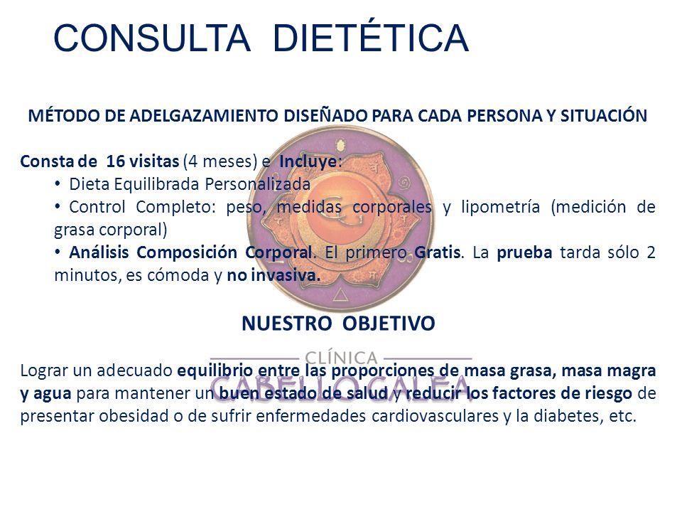 MÉTODO DE ADELGAZAMIENTO DISEÑADO PARA CADA PERSONA Y SITUACIÓN