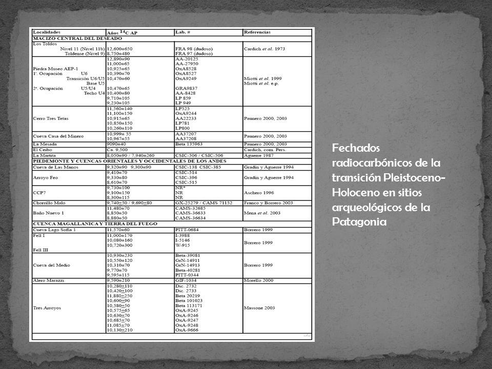 Fechados radiocarbónicos de la transición Pleistoceno-Holoceno en sitios arqueológicos de la Patagonia