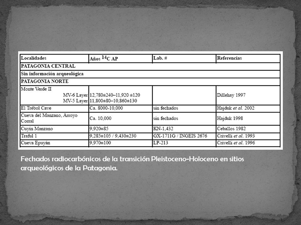 Fechados radiocarbónicos de la transición Pleistoceno-Holoceno en sitios arqueológicos de la Patagonia.