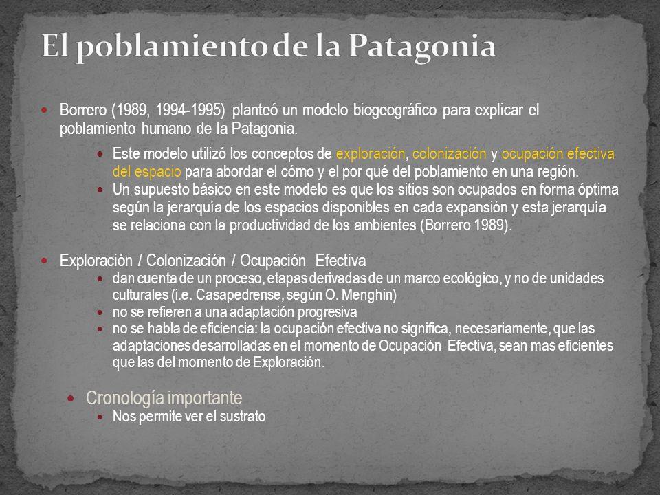 El poblamiento de la Patagonia