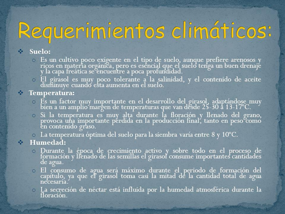 Requerimientos climáticos: