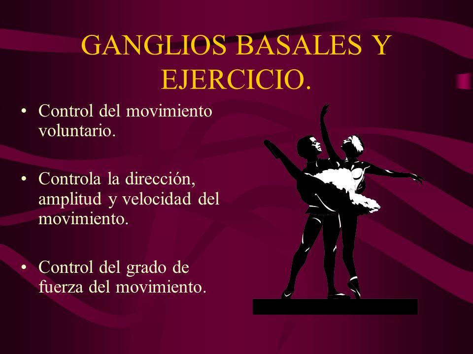 GANGLIOS BASALES Y EJERCICIO.