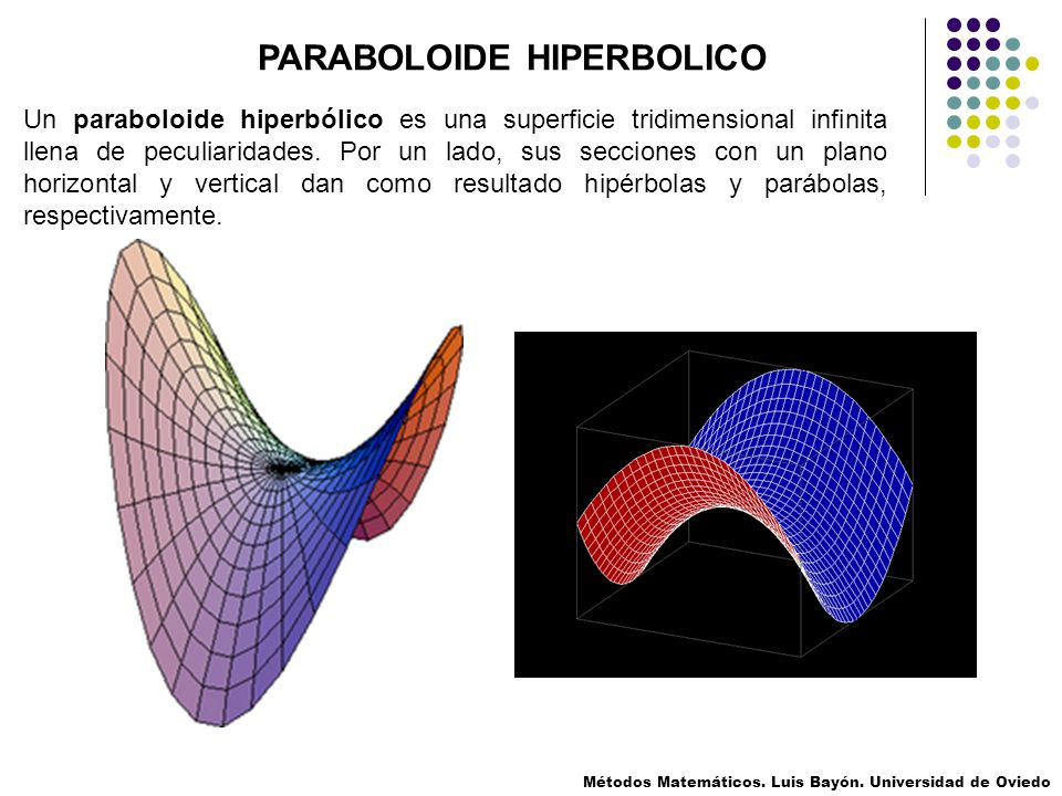 PARABOLOIDE HIPERBOLICO