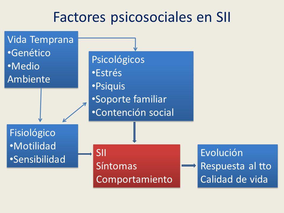 Factores psicosociales en SII