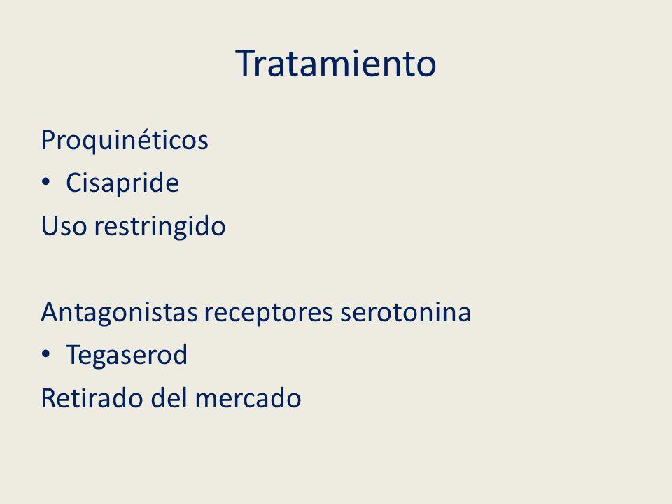 Tratamiento Proquinéticos Cisapride Uso restringido