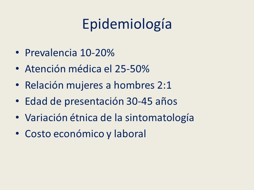 Epidemiología Prevalencia 10-20% Atención médica el 25-50%