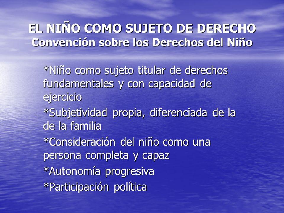 EL NIÑO COMO SUJETO DE DERECHO Convención sobre los Derechos del Niño