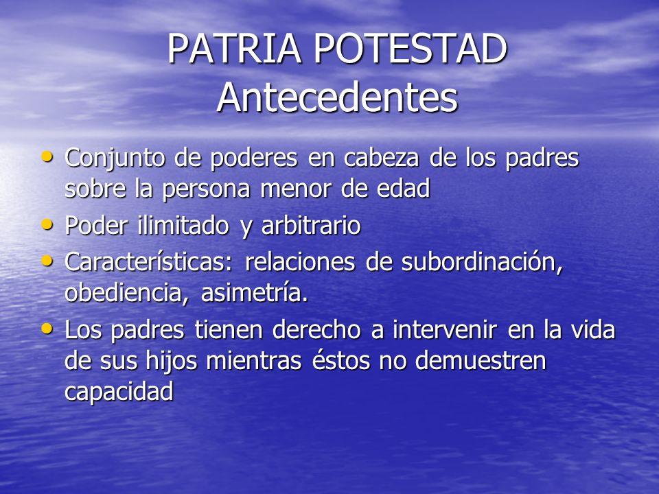 PATRIA POTESTAD Antecedentes