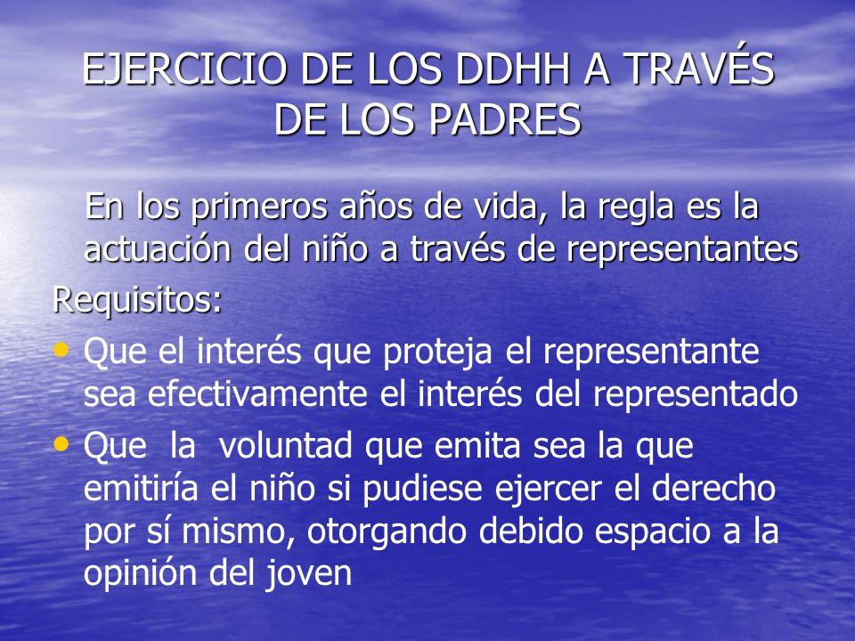 EJERCICIO DE LOS DDHH A TRAVÉS DE LOS PADRES