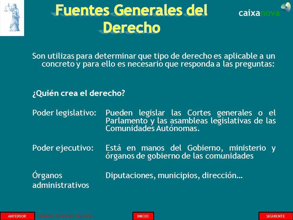 Fuentes Generales del Derecho