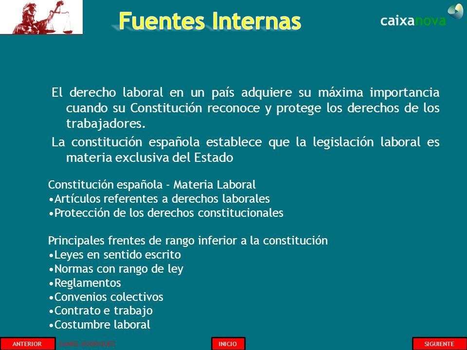 Fuentes Internas