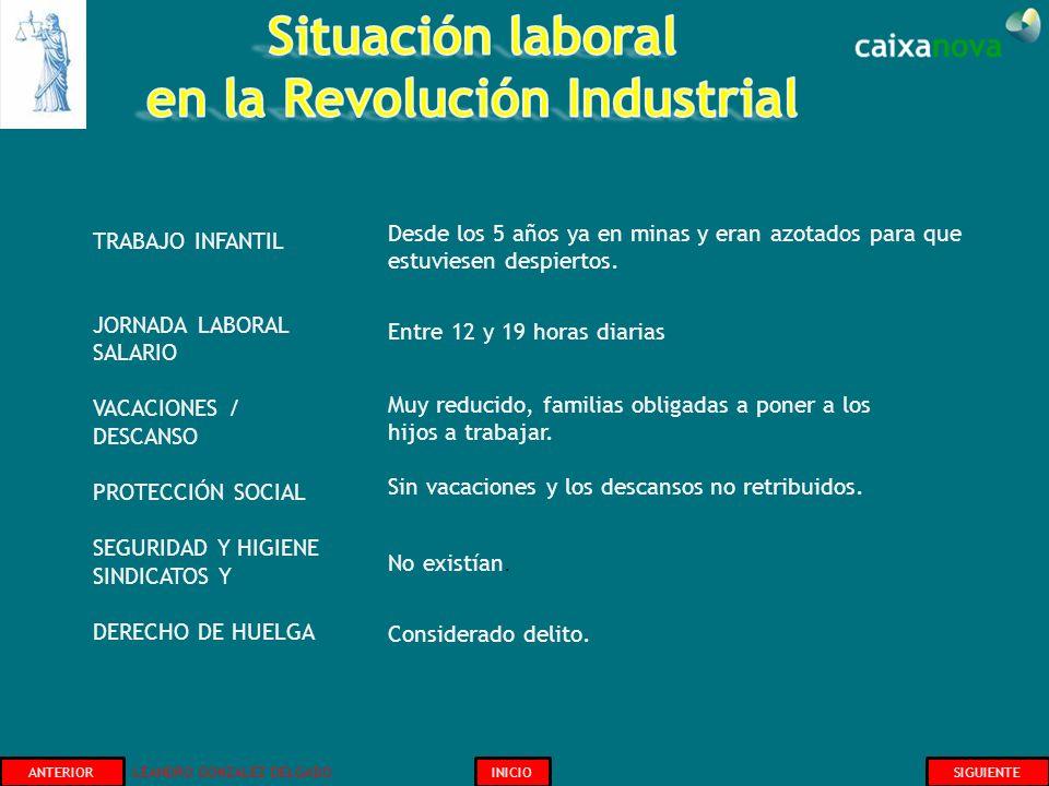 Situación laboral en la Revolución Industrial