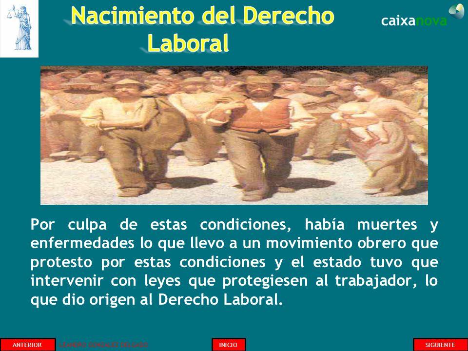 Nacimiento del Derecho Laboral