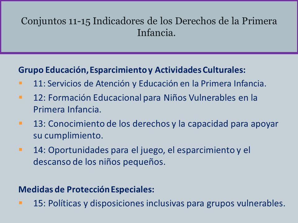 Conjuntos 11-15 Indicadores de los Derechos de la Primera Infancia.